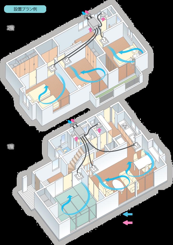 アレルギー対策 住宅24時間換気システム